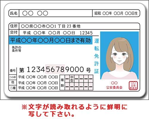 身分証明書を写した画像